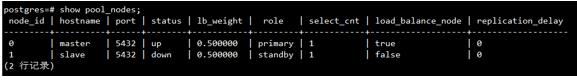 PostgreSQL-pgpool高可用方案